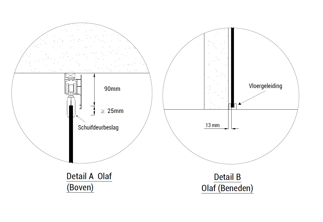 details Olaf XL plafond en suite