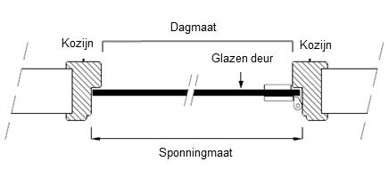 Aanslagdeur rechts sponning