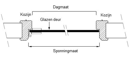Aanslagdeur links sponning