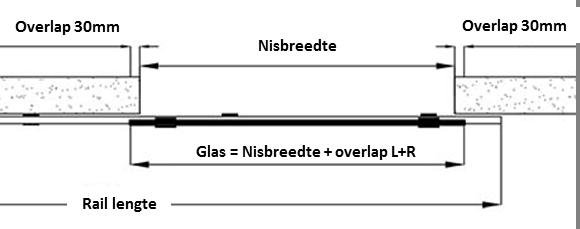 Nisbreedte